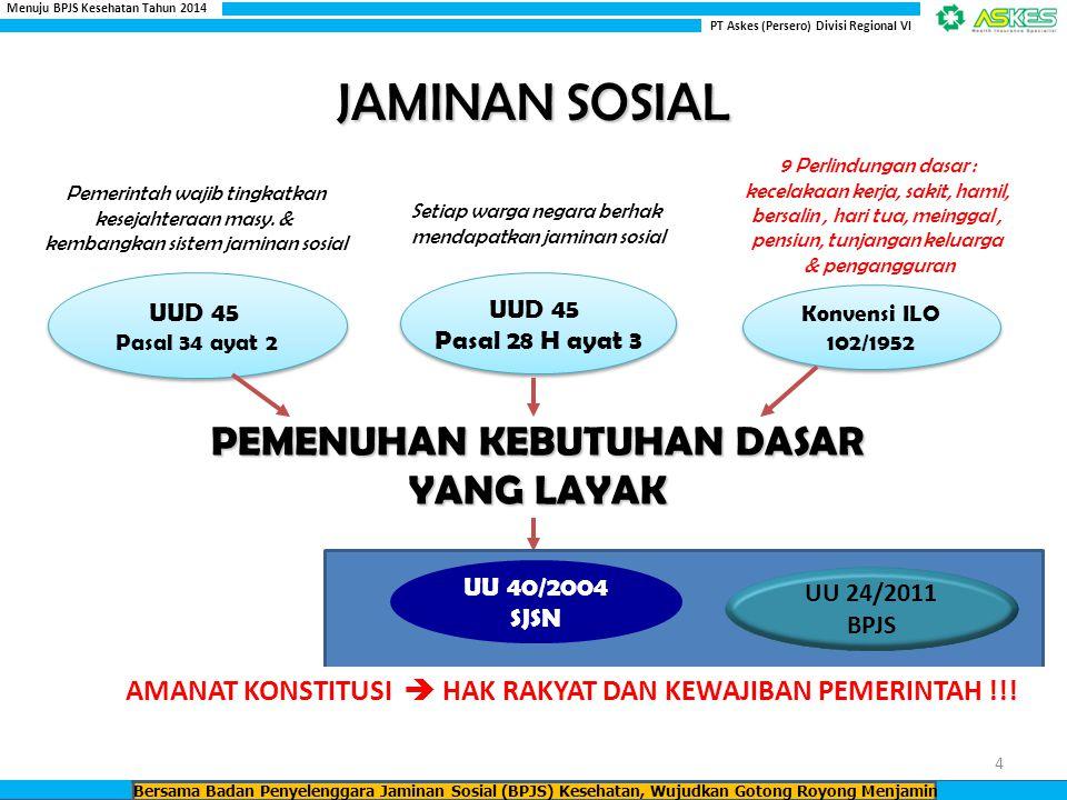 Perpres 12/2013 Pasal 6 Kepesertaan Jaminan Kesehatan bersifat wajib dan dilakukan secara bertahap sehingga mencakup seluruh penduduk.