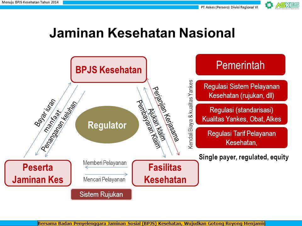 BPJS Kesehatan.., Wujudkan Gotong Royong untuk Generasi yang Lebih Baik