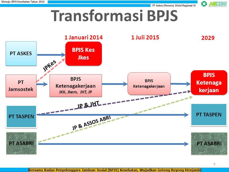 Peserta Askes Menderita Kencing Manis dan Hipertensi Menyatakan kesediaan dan mendaftar sebagai peserta Peserta Askes Menderita Kencing Manis dan Hipertensi Menyatakan kesediaan dan mendaftar sebagai peserta SYARAT MENJADI PESERTA PROLANIS Bersama Badan Penyelenggara Jaminan Sosial (BPJS) Kesehatan, Wujudkan Gotong Royong Menjamin Kesehatan Rakyat Indonesia PT Askes (Persero) Divisi Regional VI Menuju BPJS Kesehatan Tahun 2014