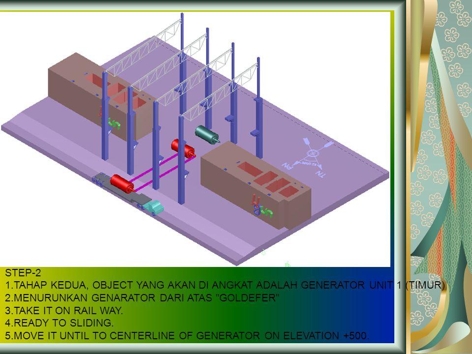 STEP-2 1.TAHAP KEDUA, OBJECT YANG AKAN DI ANGKAT ADALAH GENERATOR UNIT 1 (TIMUR) 2.MENURUNKAN GENARATOR DARI ATAS