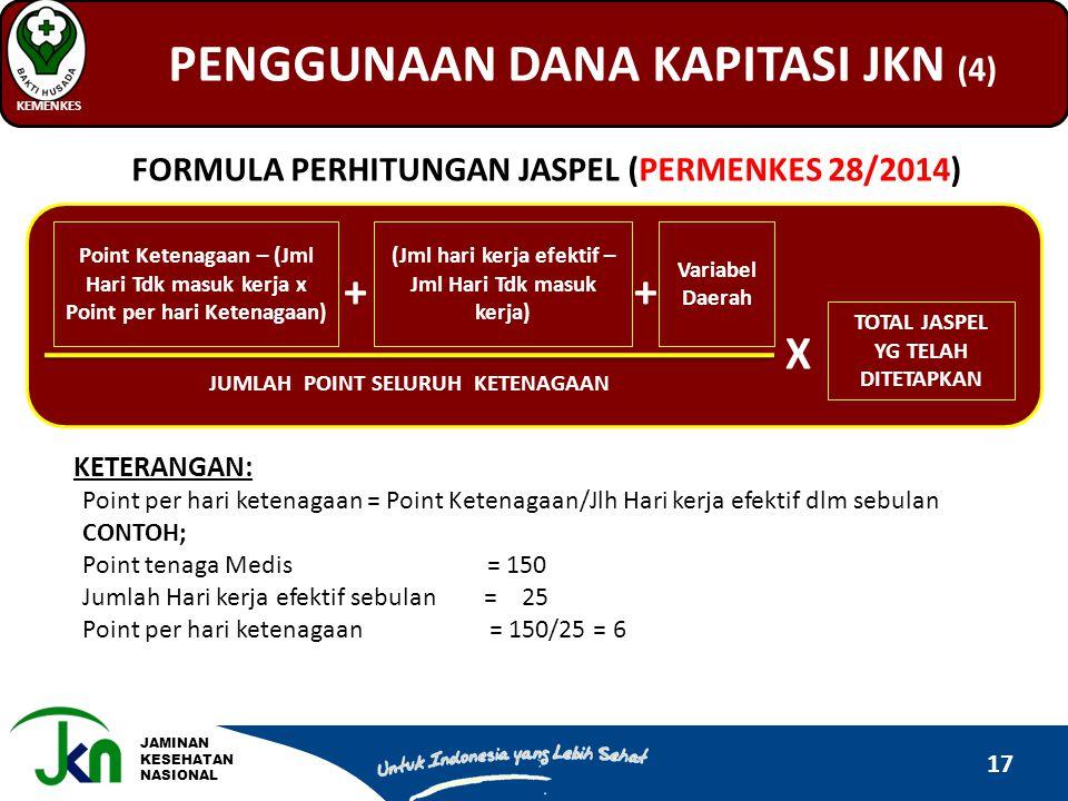 JAMINAN KESEHATAN NASIONAL PENGGUNAAN DANA KAPITASI JKN (4) KEMENKES 17 Point Ketenagaan – (Jml Hari Tdk masuk kerja x Point per hari Ketenagaan) + (J