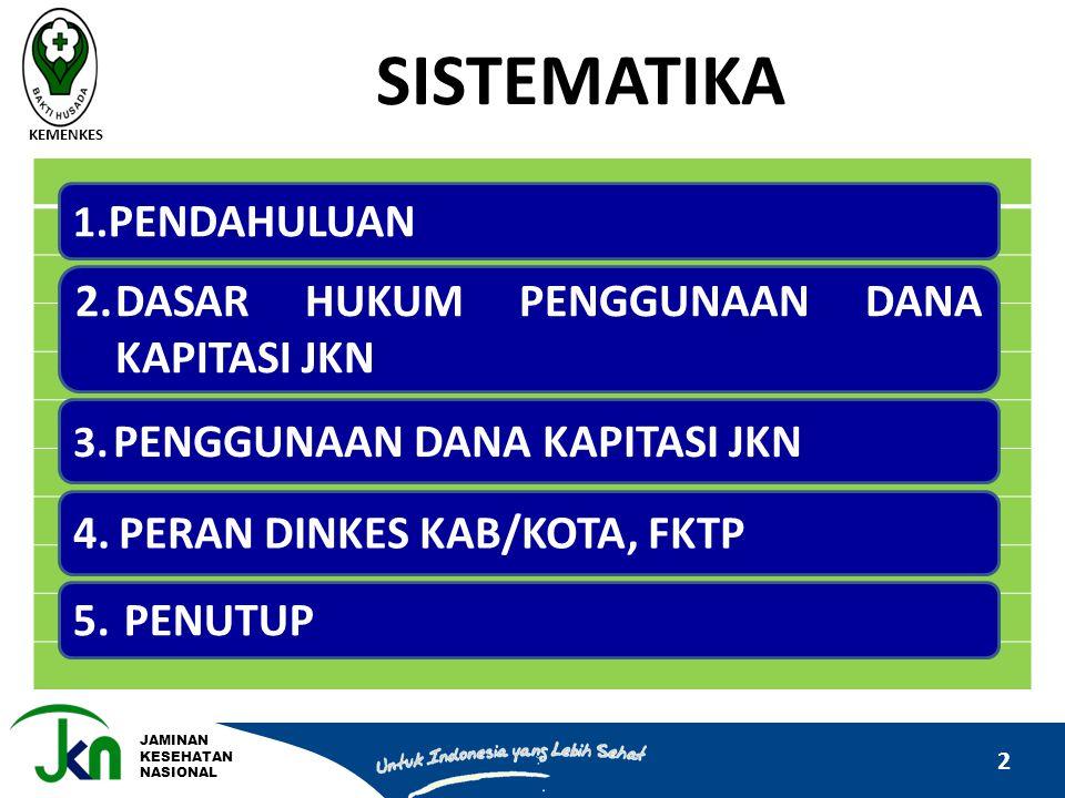 JAMINAN KESEHATAN NASIONAL PERAN & TUGAS (2) KEMENKES 23 DINAS KESEHATAN KAB/KOTA (2) 5.Berdasarkan laporan realisasi pendapatan dan belanja yang dilaporkan FKTP, Kepala SKPD Dinas Kesehatan menyampaikan Surat Permintaan Pengesahan Pendapatan dan Belanja (SP3B) FKTP kepada PPKD 6.Berdasarkan SP3B FKTP tsb selanjutnya PPKD selaku Bendahara Umum Daerah (BUD) menerbitkan Surat Pengesahan Pendapatan dan Belanja (SP2B) FKTP 7.Kepala SKPD Dinas Kesehatan dan Kepala FKTP melakukan pengawasan secara berjenjang terhadap penerimaan dan pemanfaatan dana kapitasi oleh Bendahara Dana Kapitasi JKN pada FKTP 8.Dapat membantu FKTP dalam hal pengadaan Obat, BHP dan Alkes