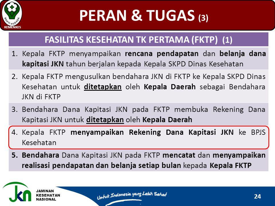 JAMINAN KESEHATAN NASIONAL PERAN & TUGAS (3) KEMENKES 24 FASILITAS KESEHATAN TK PERTAMA (FKTP) (1) 1.Kepala FKTP menyampaikan rencana pendapatan dan b