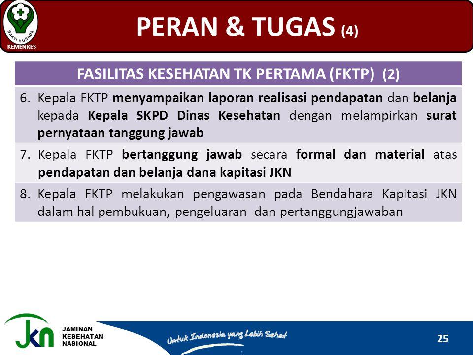 JAMINAN KESEHATAN NASIONAL PERAN & TUGAS (4) KEMENKES 25 FASILITAS KESEHATAN TK PERTAMA (FKTP) (2) 6.Kepala FKTP menyampaikan laporan realisasi pendap