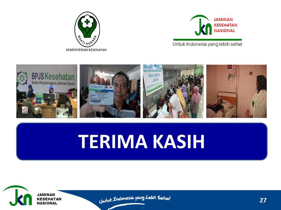 JAMINAN KESEHATAN NASIONAL 27 KEMENTERIAN KESEHATAN TERIMA KASIH Untuk Indonesia yang lebih sehat JAMINAN KESEHATAN NASIONAL