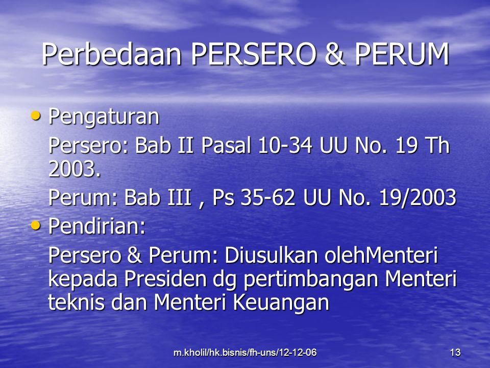 m.kholil/hk.bisnis/fh-uns/12-12-0613 Perbedaan PERSERO & PERUM Pengaturan Pengaturan Persero: Bab II Pasal 10-34 UU No. 19 Th 2003. Perum: Bab III, Ps