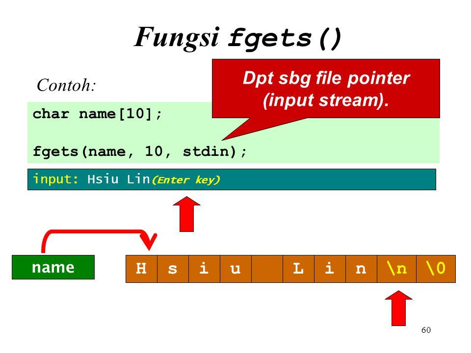 60 input: Hsiu Lin (Enter key) Hsiu Lin name \n\0 char name[10]; fgets(name, 10, stdin); Contoh: Dpt sbg file pointer (input stream). Fungsi fgets()