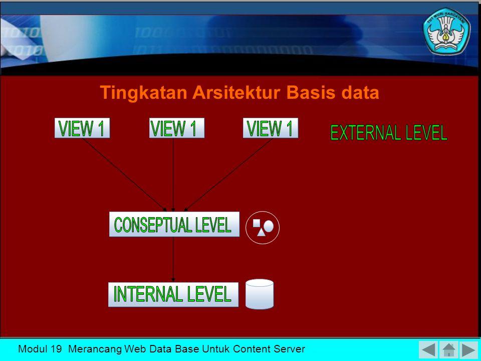 Modul 19 Merancang Web Data Base Untuk Content Server Tingkatan Arsitektur Basis Data Tingkat Eksternal (External Level) Tingkat Konseptual (Conseptual Level) Tingkat Internal (Internal Level)