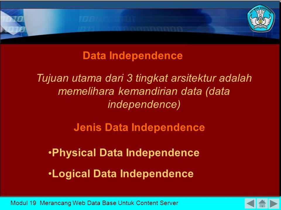 Modul 19 Merancang Web Data Base Untuk Content Server Tingkatan Arsitektur Basis data