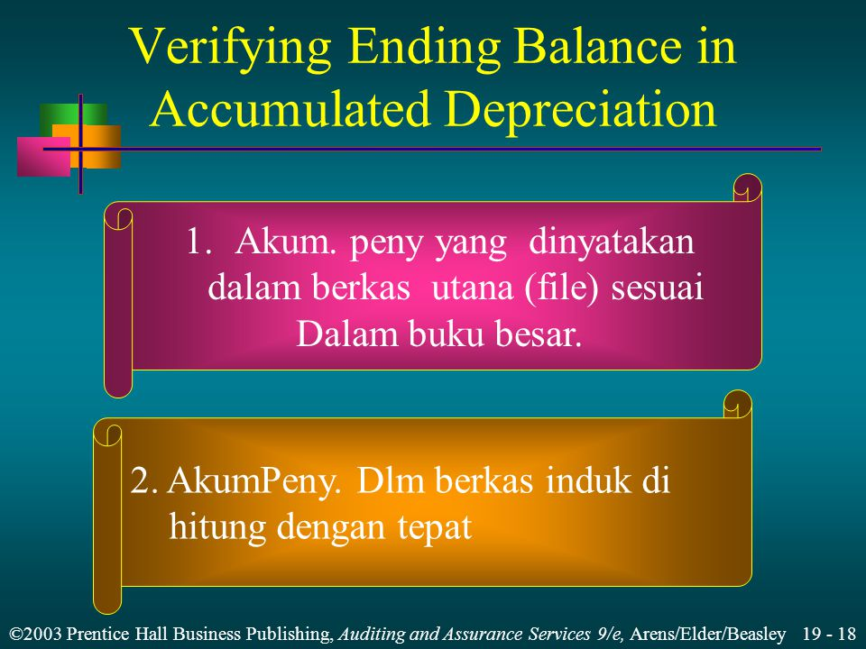 ©2003 Prentice Hall Business Publishing, Auditing and Assurance Services 9/e, Arens/Elder/Beasley 19 - 18 Verifying Ending Balance in Accumulated Depreciation 1.