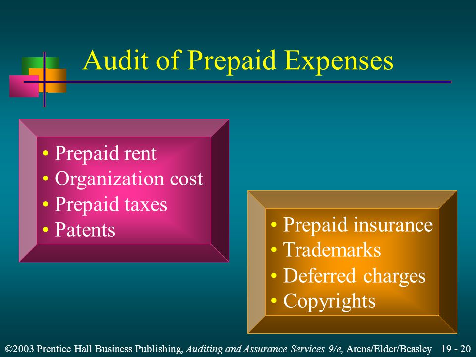 ©2003 Prentice Hall Business Publishing, Auditing and Assurance Services 9/e, Arens/Elder/Beasley 19 - 20 Audit of Prepaid Expenses Prepaid rent Organization cost Prepaid taxes Patents Prepaid insurance Trademarks Deferred charges Copyrights