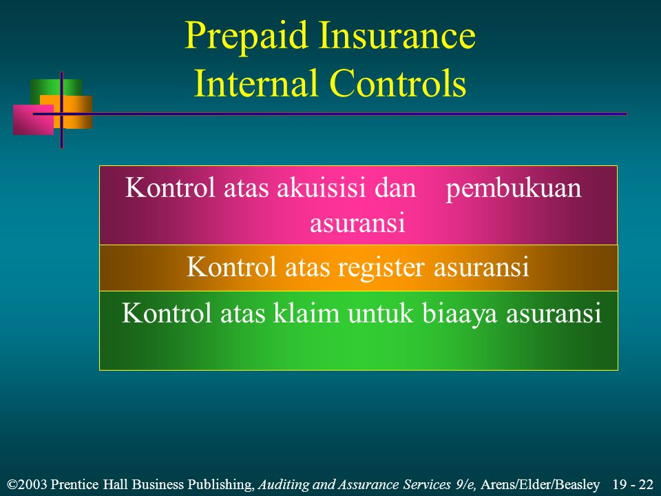 ©2003 Prentice Hall Business Publishing, Auditing and Assurance Services 9/e, Arens/Elder/Beasley 19 - 22 Prepaid Insurance Internal Controls Kontrol