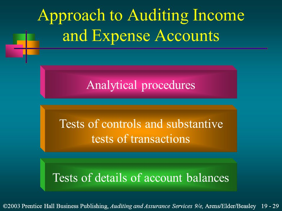 ©2003 Prentice Hall Business Publishing, Auditing and Assurance Services 9/e, Arens/Elder/Beasley 19 - 29 Approach to Auditing Income and Expense Accounts Analytical procedures Tests of controls and substantive tests of transactions Tests of details of account balances