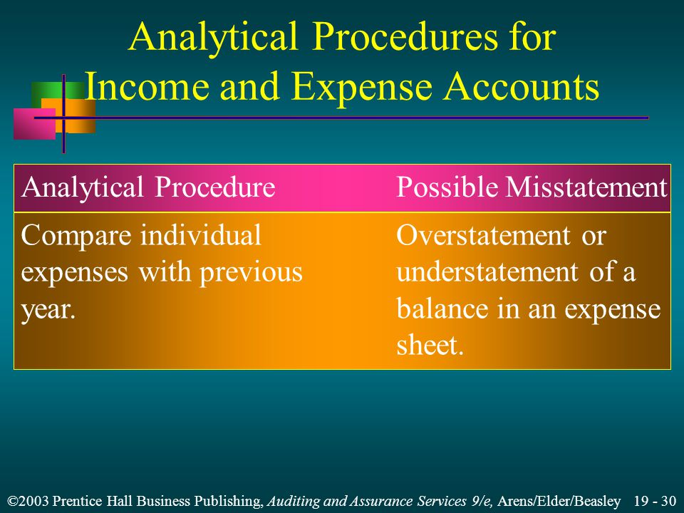 ©2003 Prentice Hall Business Publishing, Auditing and Assurance Services 9/e, Arens/Elder/Beasley 19 - 30 Analytical Procedures for Income and Expense Accounts Analytical ProcedurePossible Misstatement Compare individualOverstatement or expenses with previousunderstatement of a year.balance in an expense sheet.