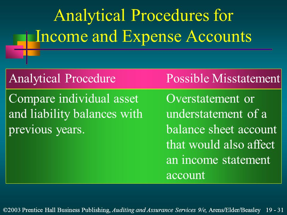 ©2003 Prentice Hall Business Publishing, Auditing and Assurance Services 9/e, Arens/Elder/Beasley 19 - 31 Analytical Procedures for Income and Expense Accounts Analytical ProcedurePossible Misstatement Compare individual assetOverstatement or and liability balances withunderstatement of a previous years.balance sheet account that would also affect an income statement account