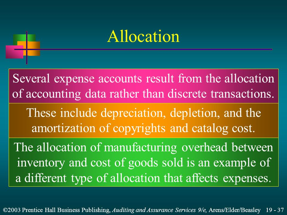 ©2003 Prentice Hall Business Publishing, Auditing and Assurance Services 9/e, Arens/Elder/Beasley 19 - 37 Allocation Several expense accounts result from the allocation of accounting data rather than discrete transactions.