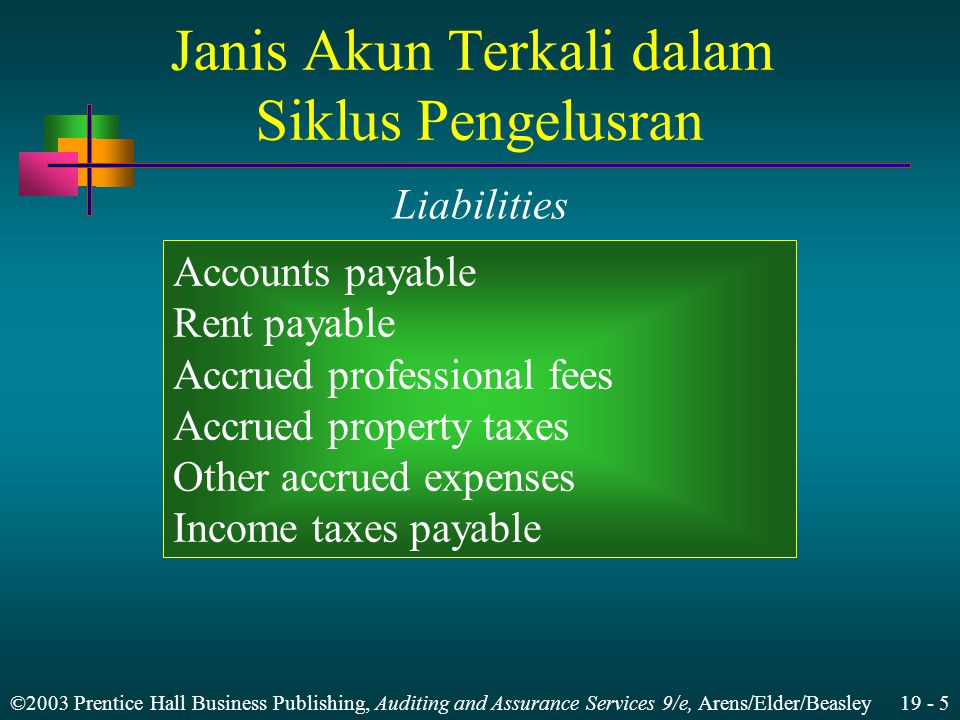 ©2003 Prentice Hall Business Publishing, Auditing and Assurance Services 9/e, Arens/Elder/Beasley 19 - 5 Janis Akun Terkali dalam Siklus Pengelusran Accounts payable Rent payable Accrued professional fees Accrued property taxes Other accrued expenses Income taxes payable Liabilities