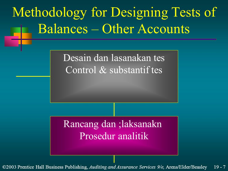 ©2003 Prentice Hall Business Publishing, Auditing and Assurance Services 9/e, Arens/Elder/Beasley 19 - 7 Methodology for Designing Tests of Balances –