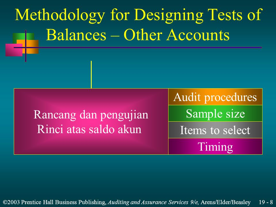 ©2003 Prentice Hall Business Publishing, Auditing and Assurance Services 9/e, Arens/Elder/Beasley 19 - 8 Methodology for Designing Tests of Balances –