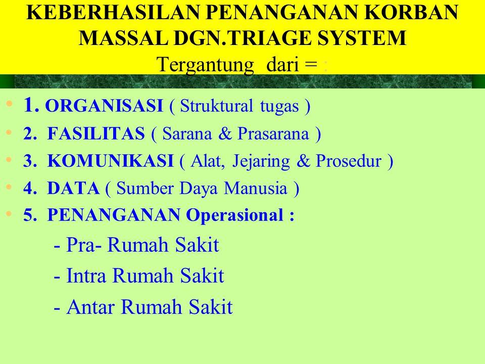 4 / 19 KEBERHASILAN PENANGANAN KORBAN MASSAL DGN.TRIAGE SYSTEM Tergantung dari = : 1. ORGANISASI ( Struktural tugas ) 2. FASILITAS ( Sarana & Prasaran
