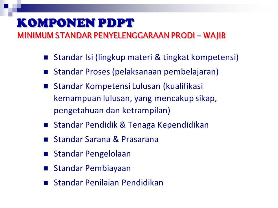 KOMPONEN PDPT Standar Isi (lingkup materi & tingkat kompetensi) Standar Proses (pelaksanaan pembelajaran) Standar Kompetensi Lulusan (kualifikasi kema