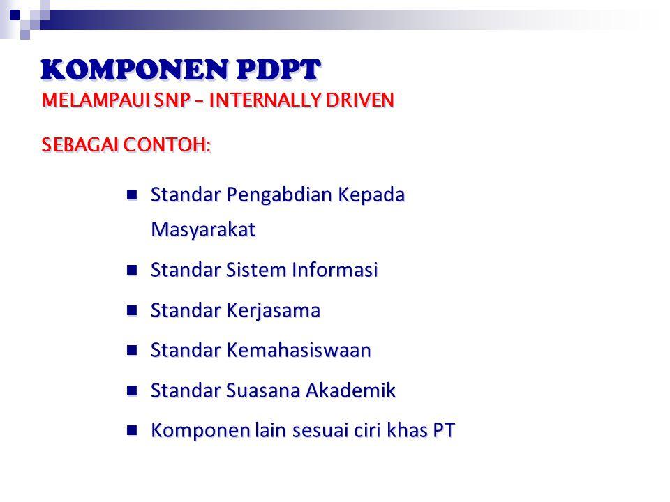 KOMPONEN PDPT Standar Pengabdian Kepada Masyarakat Standar Sistem Informasi Standar Kerjasama Standar Kemahasiswaan Standar Suasana Akademik Komponen