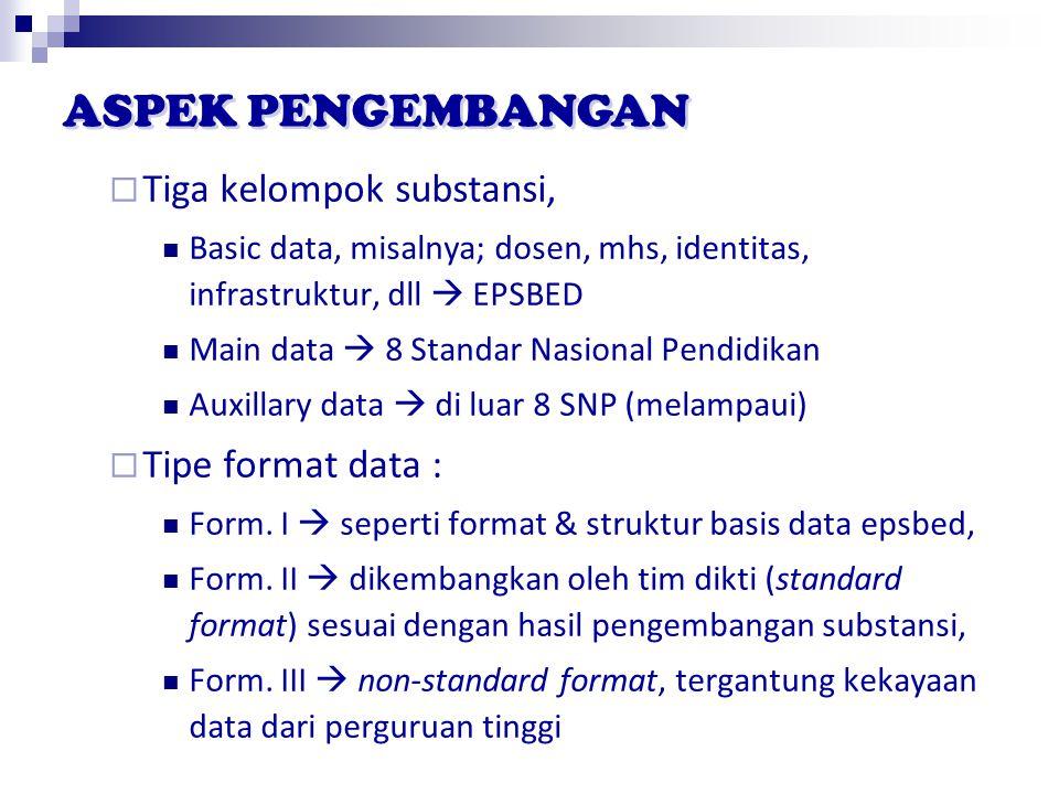 Tiga kelompok substansi, Basic data, misalnya; dosen, mhs, identitas, infrastruktur, dll  EPSBED Main data  8 Standar Nasional Pendidikan Auxillar