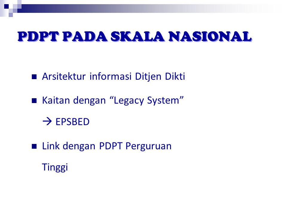 """PDPT PADA SKALA NASIONAL Arsitektur informasi Ditjen Dikti Kaitan dengan """"Legacy System""""  EPSBED Link dengan PDPT Perguruan Tinggi"""