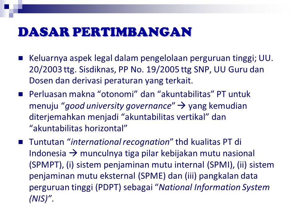 DASAR PERTIMBANGAN Keluarnya aspek legal dalam pengelolaan perguruan tinggi; UU. 20/2003 ttg. Sisdiknas, PP No. 19/2005 ttg SNP, UU Guru dan Dosen dan