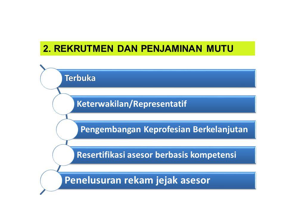 Terbuka Keterwakilan/Representatif Pengembangan Keprofesian Berkelanjutan Resertifikasi asesor berbasis kompetensi Penelusuran rekam jejak asesor 2.REKRUTMEN DAN PENJAMINAN MUTU