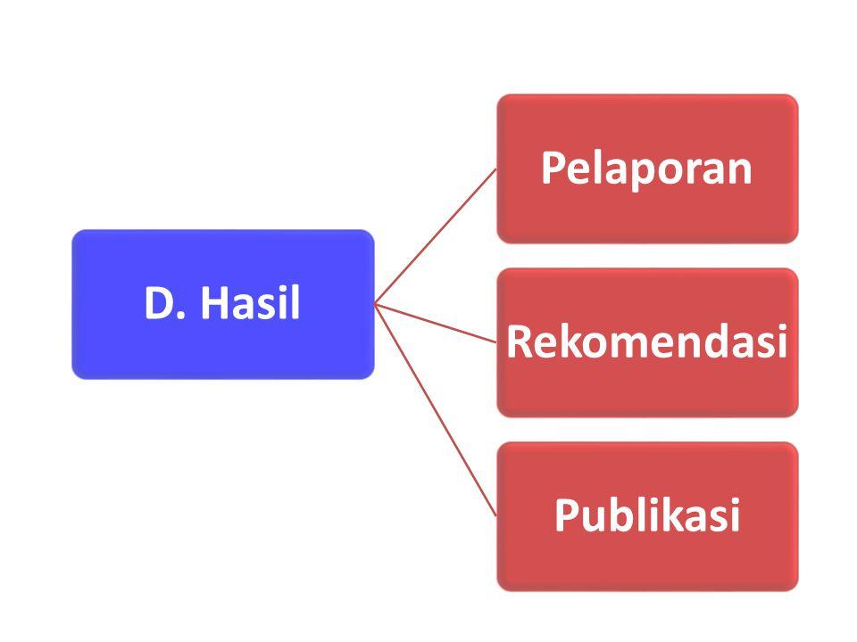D. HasilPelaporanRekomendasiPublikasi