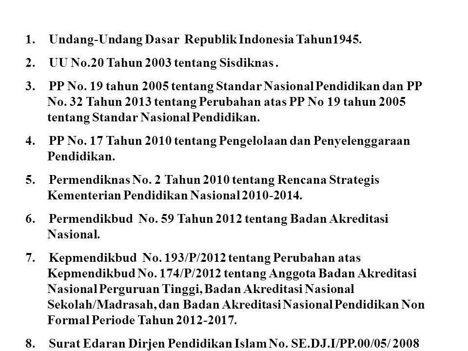 1.Undang-Undang Dasar Republik Indonesia Tahun1945.