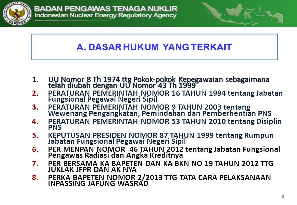 A. DASAR HUKUM YANG TERKAIT 1.UU Nomor 8 Th 1974 ttg Pokok-pokok Kepegawaian sebagaimana telah diubah dengan UU Nomor 43 Th 1999 2.PERATURAN PEMERINTA