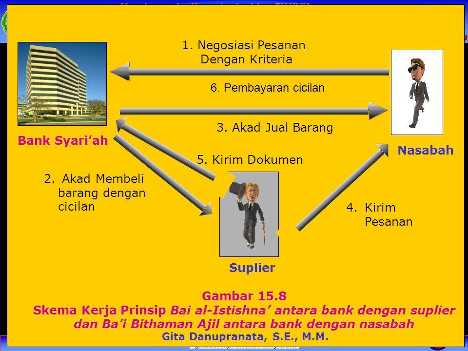 Manajemen dan Kepemimpian Islam FH UMY Gambar 15.8 Skema Kerja Prinsip Bai al-Istishna' antara bank dengan suplier dan Ba'i Bithaman Ajil antara bank