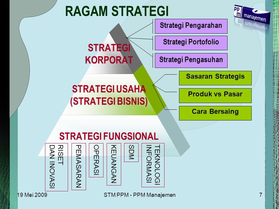19 Mei 2009STM PPM - PPM Manajemen7 RAGAM STRATEGI Strategi Pengarahan Strategi Portofolio Strategi Pengasuhan Sasaran Strategis Produk vs Pasar Cara Bersaing SDMKEUANGANOPERASIPEMASARANRISETDAN INOVASITEKNOLOGIINFORMASI