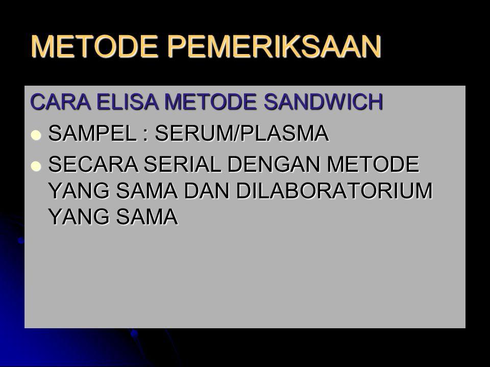 METODE PEMERIKSAAN CARA ELISA METODE SANDWICH SAMPEL : SERUM/PLASMA SAMPEL : SERUM/PLASMA SECARA SERIAL DENGAN METODE YANG SAMA DAN DILABORATORIUM YAN