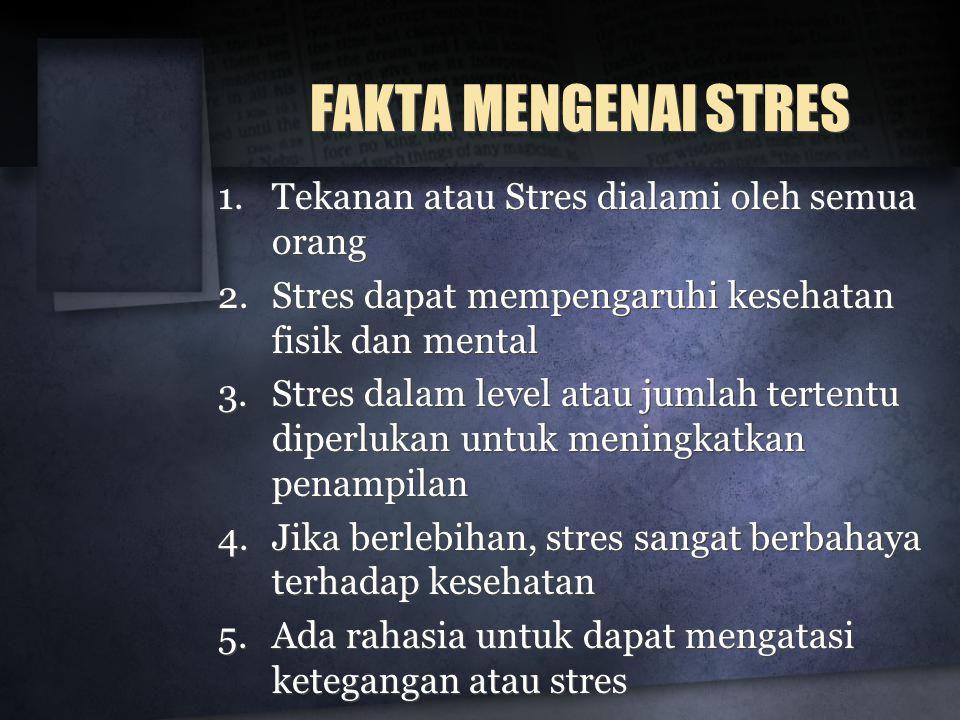 FAKTA MENGENAI STRES 1.Tekanan atau Stres dialami oleh semua orang 2.Stres dapat mempengaruhi kesehatan fisik dan mental 3.Stres dalam level atau jumlah tertentu diperlukan untuk meningkatkan penampilan 4.Jika berlebihan, stres sangat berbahaya terhadap kesehatan 5.Ada rahasia untuk dapat mengatasi ketegangan atau stres 1.Tekanan atau Stres dialami oleh semua orang 2.Stres dapat mempengaruhi kesehatan fisik dan mental 3.Stres dalam level atau jumlah tertentu diperlukan untuk meningkatkan penampilan 4.Jika berlebihan, stres sangat berbahaya terhadap kesehatan 5.Ada rahasia untuk dapat mengatasi ketegangan atau stres