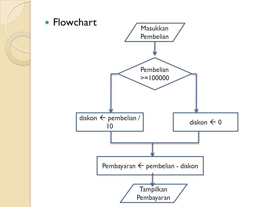 Flowchart Pembelian >=100000 diskon  pembelian / 10 diskon  0 Masukkan Pembelian Pembayaran  pembelian - diskon Tampilkan Pembayaran