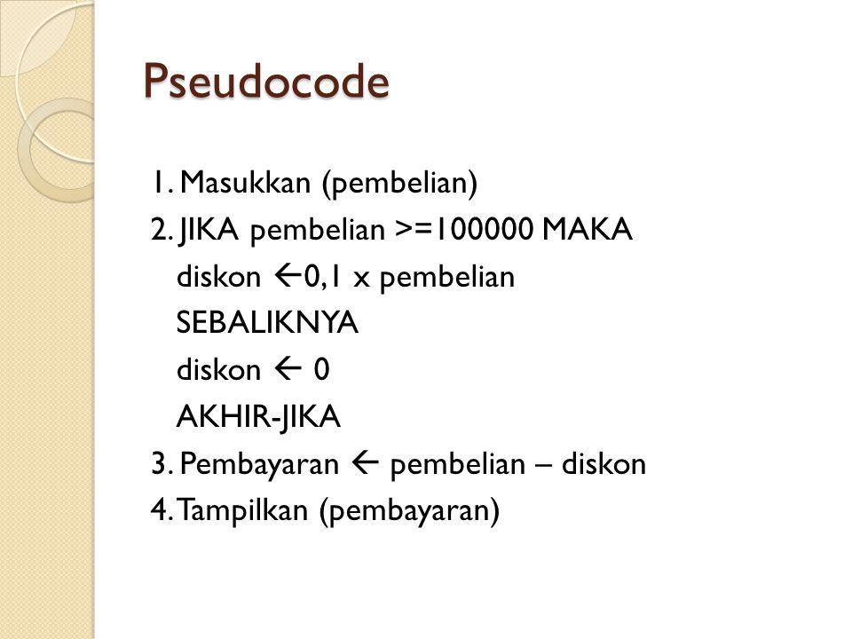 Pseudocode 1.Masukkan (pembelian) 2.