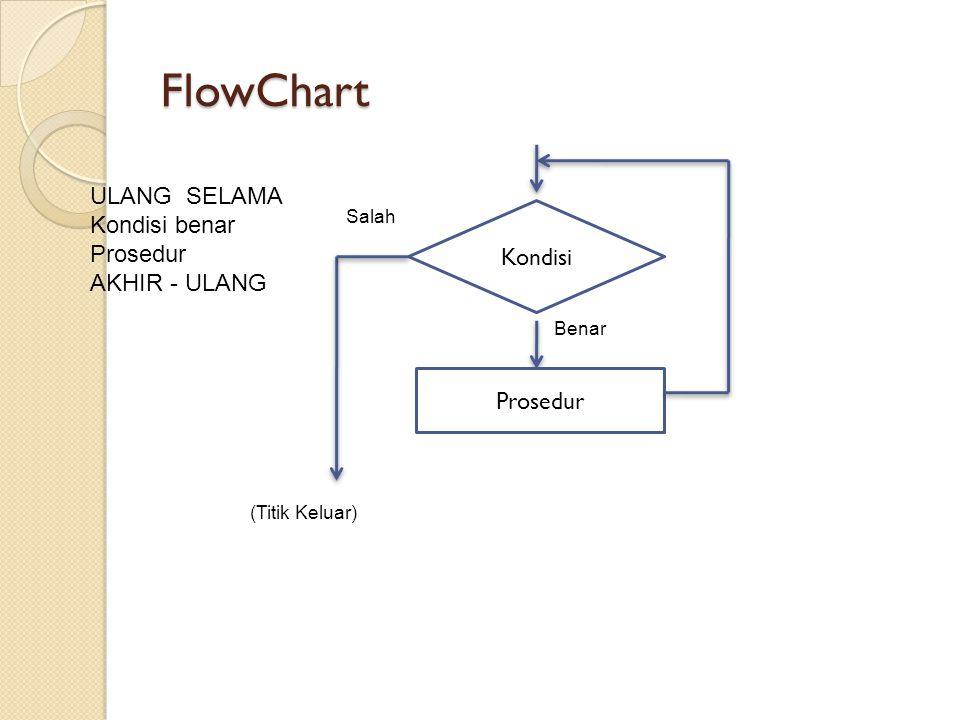 FlowChart Kondisi Prosedur Salah Benar (Titik Keluar) ULANG SELAMA Kondisi benar Prosedur AKHIR - ULANG