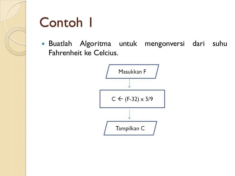 Contoh 1 Buatlah Algoritma untuk mengonversi dari suhu Fahrenheit ke Celcius.