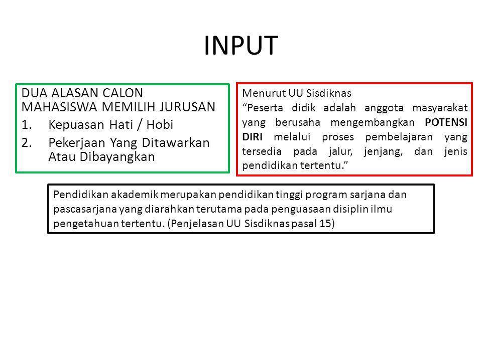 "INPUT DUA ALASAN CALON MAHASISWA MEMILIH JURUSAN 1.Kepuasan Hati / Hobi 2.Pekerjaan Yang Ditawarkan Atau Dibayangkan Menurut UU Sisdiknas ""Peserta did"