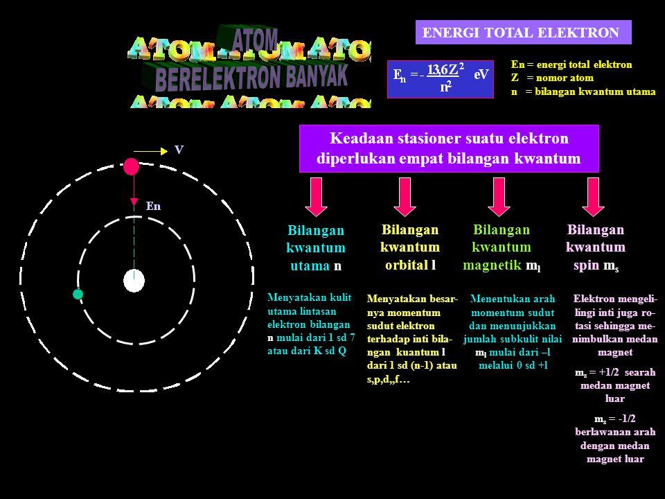 ENERGI TOTAL ELEKTRON E n = - eV 13,6 Z 2 n 2 En = energi total elektron Z = nomor atom n = bilangan kwantum utama Keadaan stasioner suatu elektron di