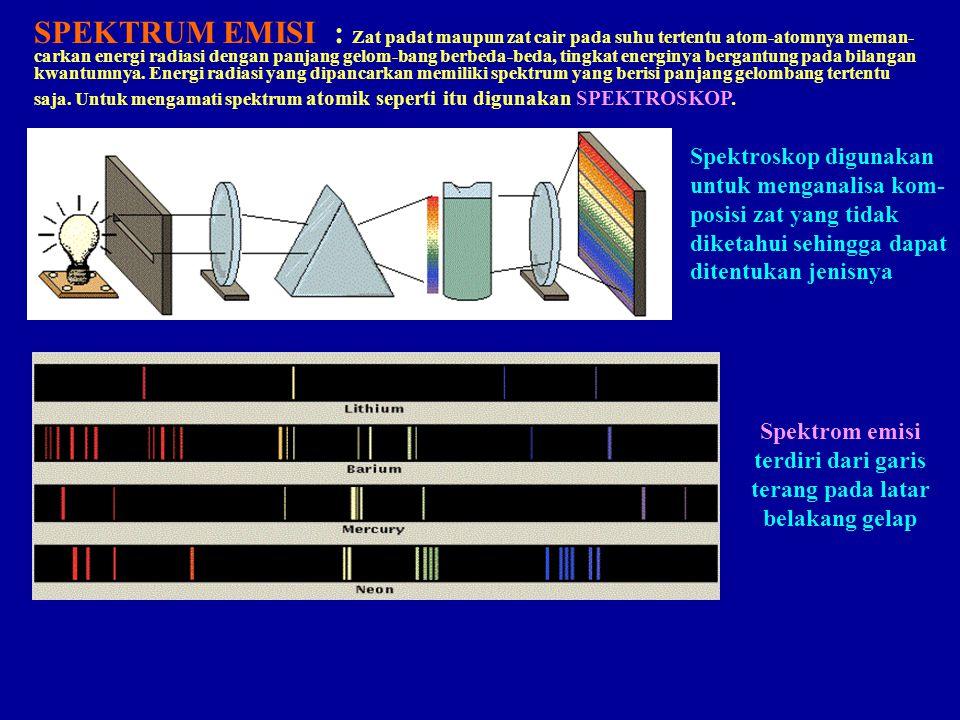 SPEKTRUM EMISI : Zat padat maupun zat cair pada suhu tertentu atom-atomnya meman- carkan energi radiasi dengan panjang gelom-bang berbeda-beda, tingka