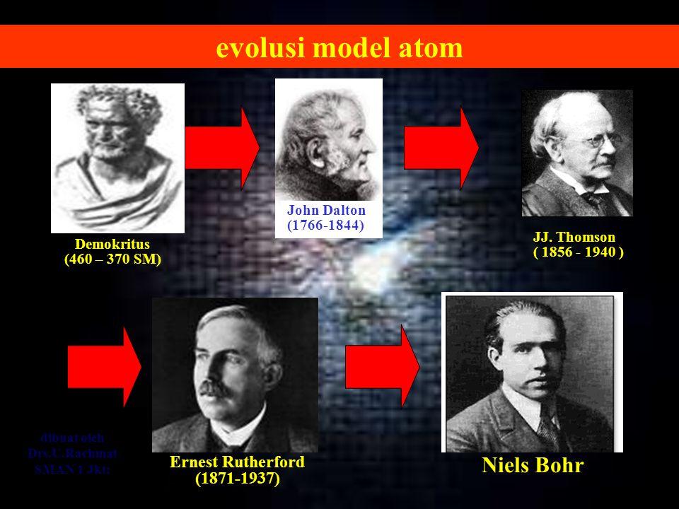 evolusi model atom Demokritus (460 – 370 SM) John Dalton (1766-1844) JJ. Thomson ( 1856 - 1940 ) Ernest Rutherford (1871-1937) Niels Bohr dibuat oleh