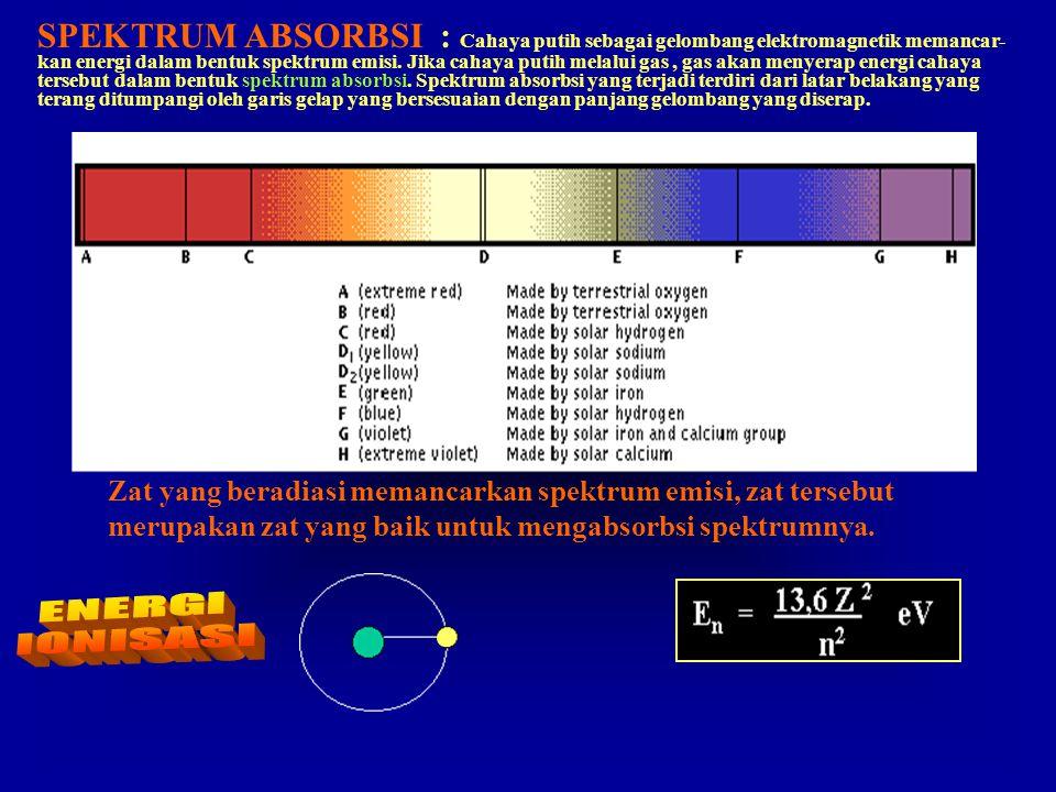 SPEKTRUM ABSORBSI : Cahaya putih sebagai gelombang elektromagnetik memancar- kan energi dalam bentuk spektrum emisi. Jika cahaya putih melalui gas, ga