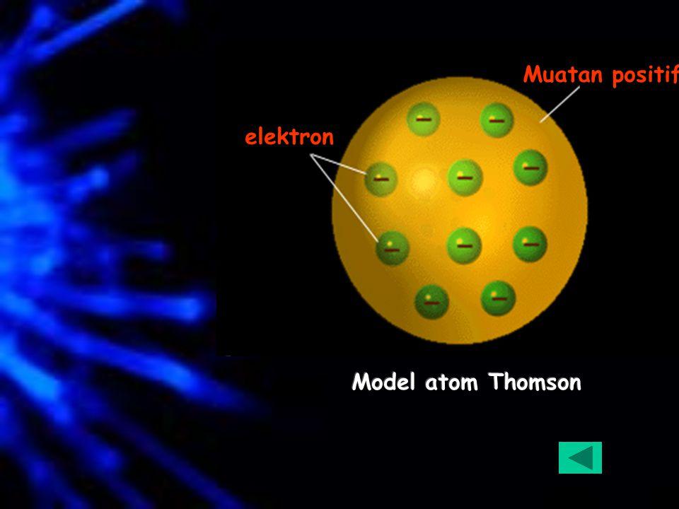 elektron Muatan positif