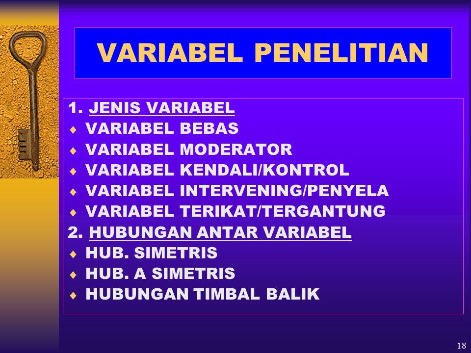 19 KOMBINASI HUBUNGAN ANTAR VARIABEL Indepd.Var Moderator var Cntrol variable Interv VarDepend.