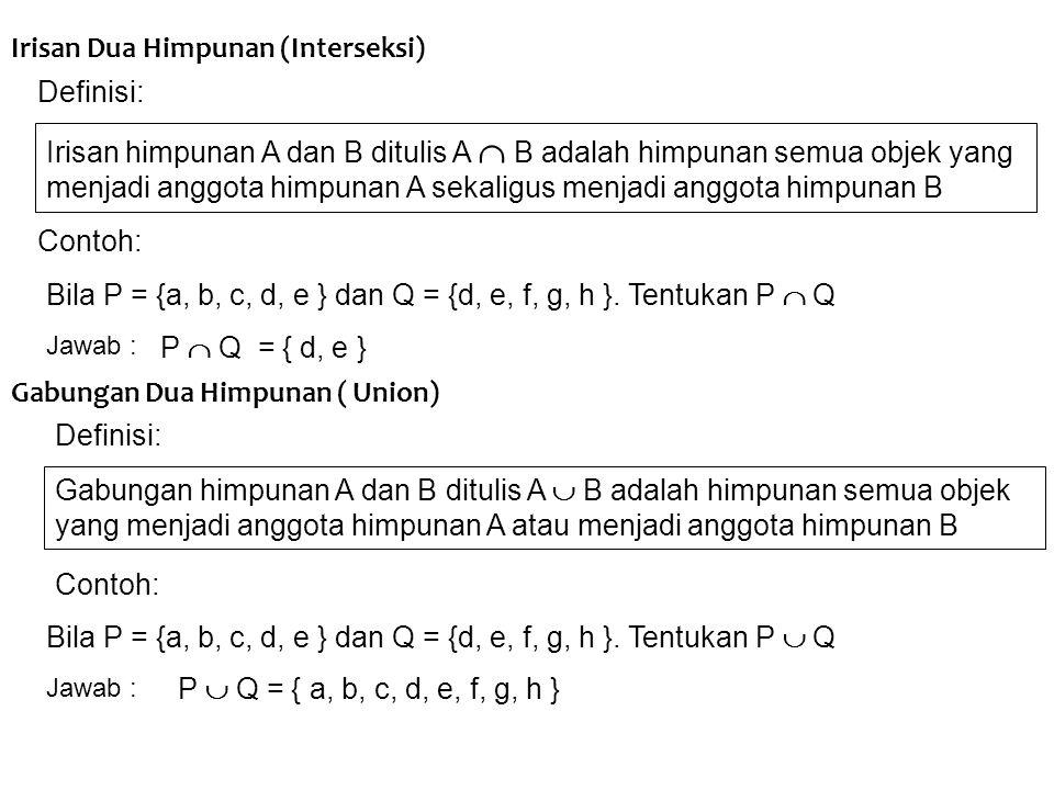 Irisan Dua Himpunan (Interseksi) Definisi: Irisan himpunan A dan B ditulis A  B adalah himpunan semua objek yang menjadi anggota himpunan A sekaligus