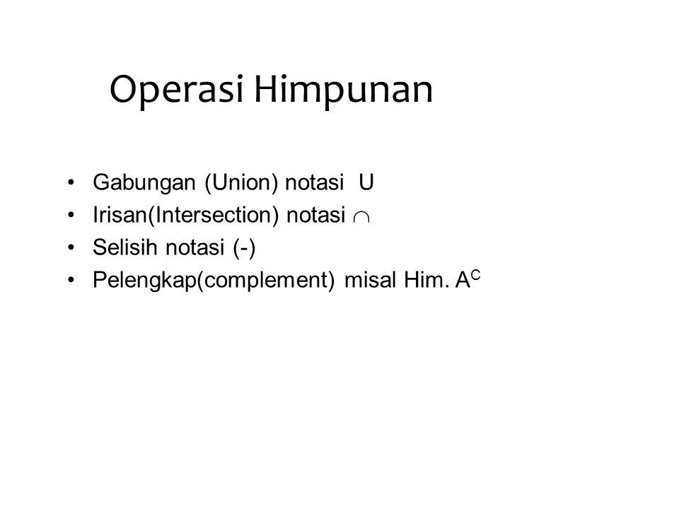 Operasi Himpunan Gabungan (Union) notasi U Irisan(Intersection) notasi  Selisih notasi (-) Pelengkap(complement) misal Him. A C
